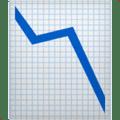 📉 Grafik Menurun Apple