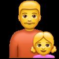 Family Laki Laki Anak Perempuan WhatsApp