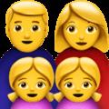 Keluarga Laki Laki Perempuan Anak Perempuan Anak Perempuan Apple