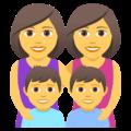 Keluarga Perempuan Perempuan Anak Laki Laki Anak Laki Laki