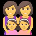 Keluarga Perempuan Perempuan Anak Perempuan Anak Perempuan