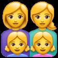 Keluarga Perempuan Perempuan Anak Perempuan Anak Perempuan WhatsApp